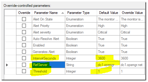 Monitoring for Time Drift in your enterprise - Kevin
