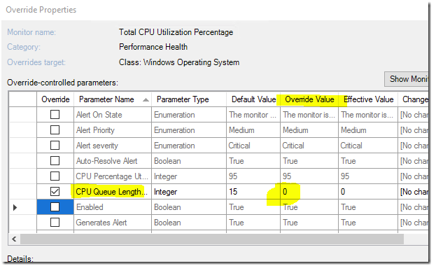 How does CPU monitoring work in the Windows Server 2016