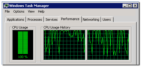 """The 31552 event, or """"why is my data warehouse server"""