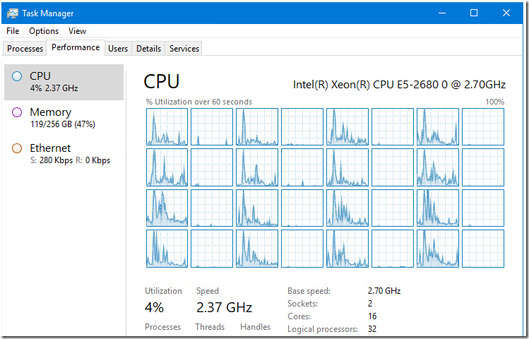 Windows Server 2019 Hyper-V might only use half the